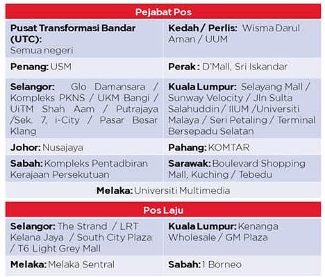 Pos Malaysia Memendekkan Waktu Operasi Dan Menutup Sementara Beberapa Pejabat Pos Dan Pos Laju Terpilih