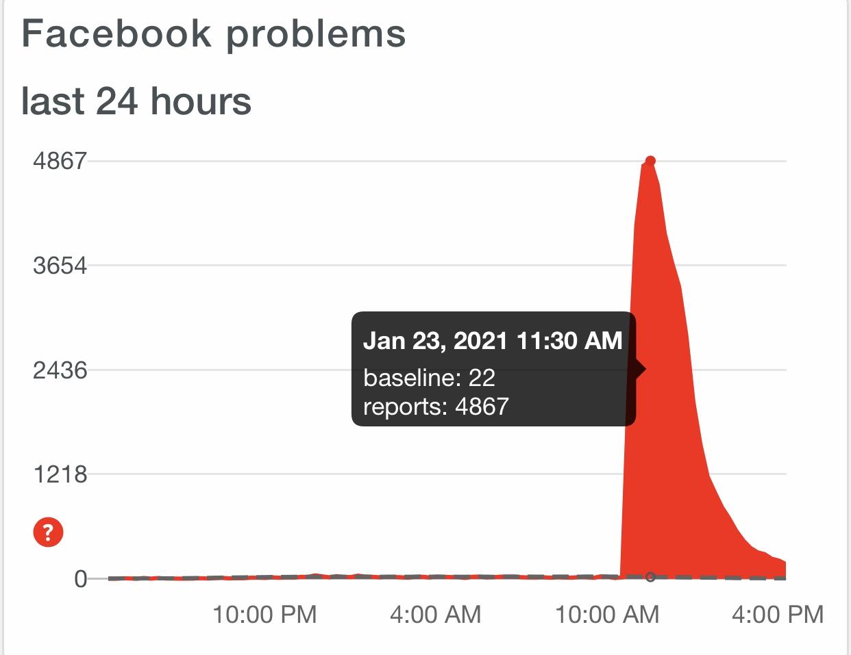 Aplikasi Facebook Dilaporkan Hadapi Masalah Log Keluar Secara Automatik